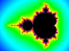 Mandelbrot set rainbow colors