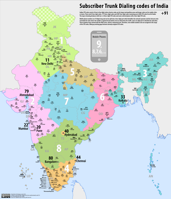 Map of the Subscriber Trunk Dialing codes of India.png