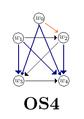 OS4.PNG