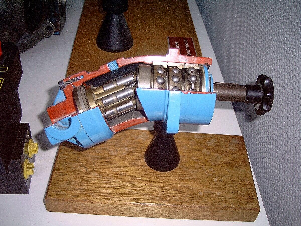 Axial Piston Pump Wikipedia