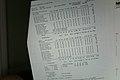 Official Scorer's Report - 1995 NBA Playoffs - Orlando Magic at Chicago Bulls, May 18, 1995.jpg