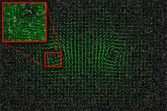 Particle image velocimetry - PIV-Analysis of a vortex pair. The magnification in the upper left shows the increase in spatial resolution that can be achieved using a modern multi-pass window deformation technique.