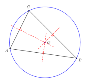 PSTricks - Circumcircle of a triangle, illustrated with pst-eucl