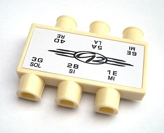 Pitch pipe - Modern set of pitch pipes for guitar tuning