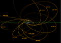 Planet nine-150au-etnos now-side Jan-2017.png