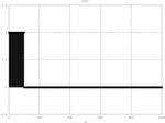 Radar signal sequence.pdf