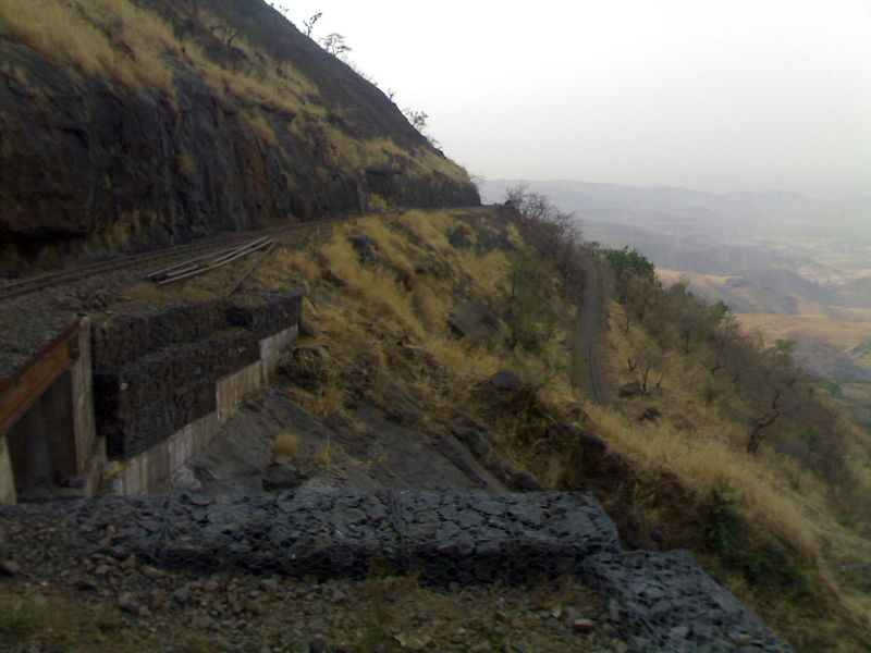 File:Rail at matheran.jpg
