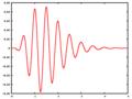 Sample gammatone.png