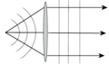 Spherical wave lens.png