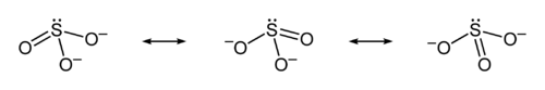 Resonance structures of the sulfite ion