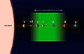 The planetary system around Gliese 667C ESO.jpg