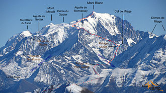 Aiguille de Bionnassay - Ascent of Mont Blanc, showing route from Plan Glacier to Durier Hut, over Aiguille de Bionnassay, Dome du Gouter, Bosses ridge to Mont Blanc summit. Return route via Le Goûter is shown in blue.