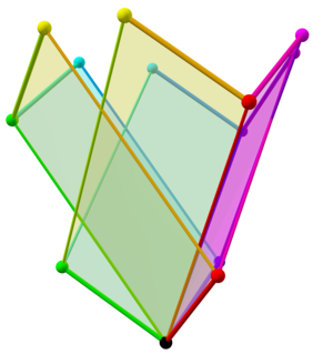 Tree of weak orderings in concertina cube 548.png