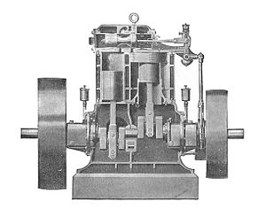 Single- and double-acting cylinders - Westinghouse single-acting high-speed steam engine