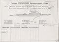 Колійний розвиток станції Красногорівка, станом на 1917 рік.png