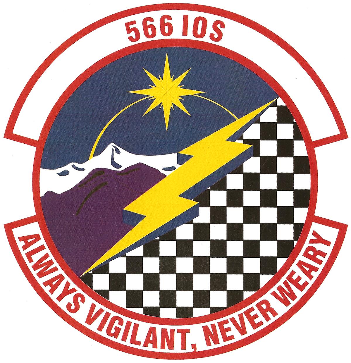 566th Intelligence Squadron Wikipedia