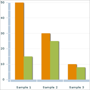 Categorycharts wikivisually comparison of adobe flex charts image adobe flex column chart ccuart Images