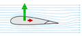 Airplane wing with slotted flap 1.png