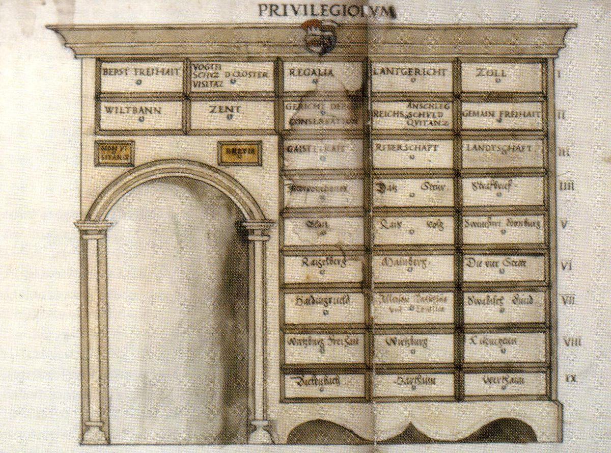 Archivo de documentos - Wikipedia, la enciclopedia libre