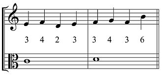Counterpoint - This is an example of an ascending double neighbor figure against a cantus firmus.