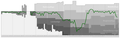 Austria lustenau Performance Graph.png
