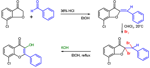 The Auwers synthesis
