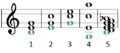 Bass note examples.PNG