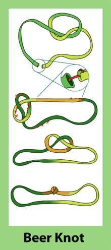 Beer knot retouched.png