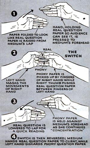 Billet reading - Example of a Billet reading method