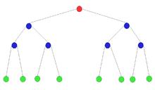 220px-Binary_tree.png
