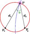Bipolar coordinates.png