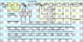 Blockschaltbild zustandsregelkreis mit überlagertem pi-regle.png