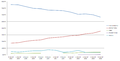BrowserMarketShare-Webtrekk-German.png