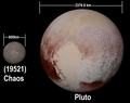 Chaos-pluto compare sizes.png