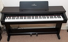 List of yamaha products for Yamaha clavinova clp 550