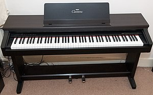 List of Yamaha Corporation products - Wikipedia