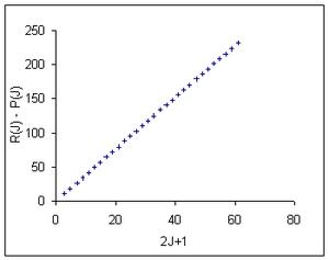 Rotational–vibrational spectroscopy - Wikipedia