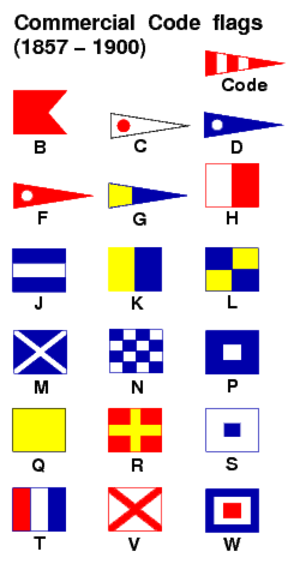 International Code of Signals - Image: Commercial Code flags