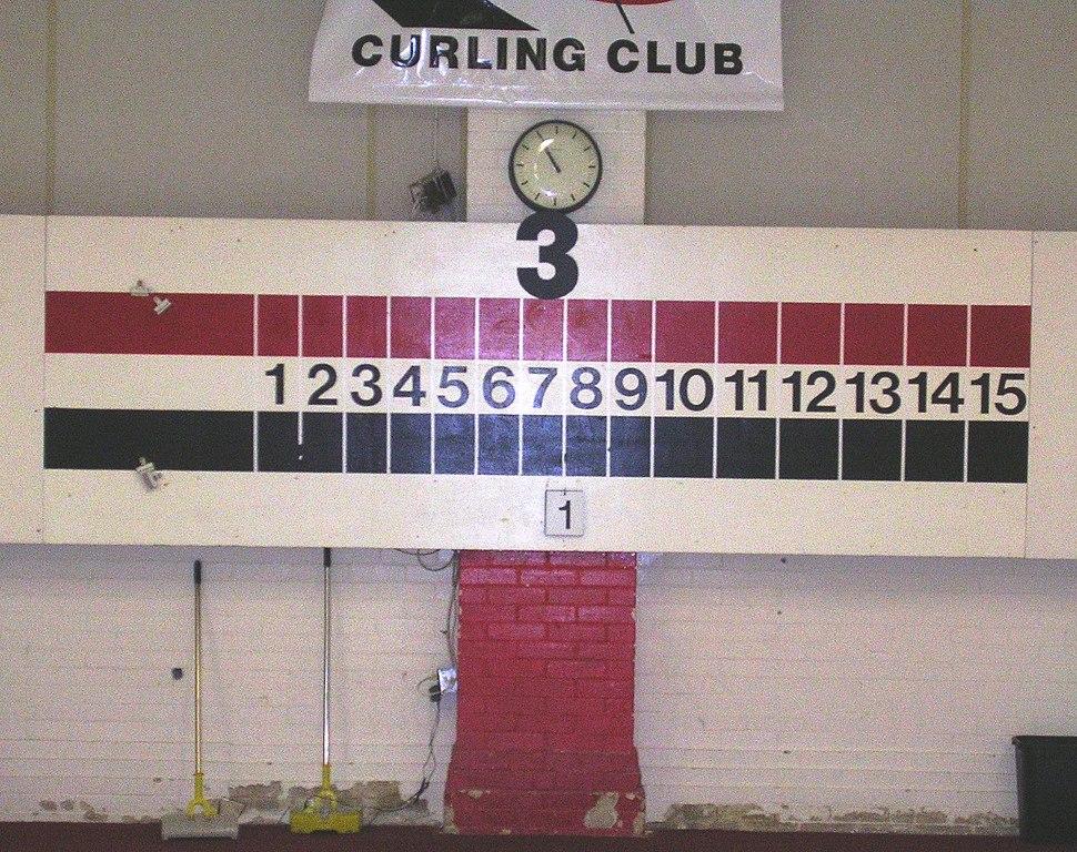 Curlingscore