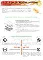 Dépliant Les licences CC pour les créateurs.pdf