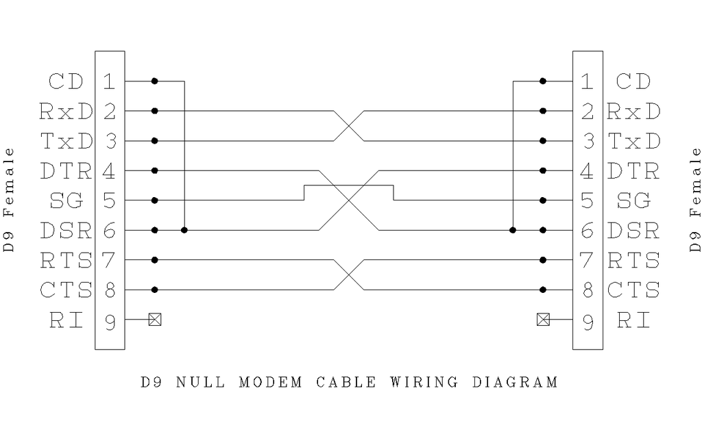 Db9 To Rj45 Pinout Diagrams Images – Rts Wiring Diagram