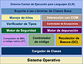 Diagrama Interno CLR.jpg