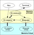Diagrames7Estats.png