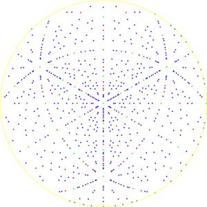Pole figure - Pole figure of a diamond lattice in 111 direction.