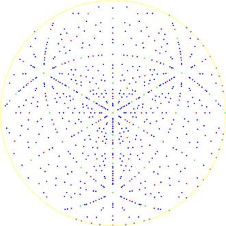 Diamond cubic - Image: Diamond Pole Figure 111