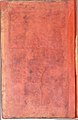 Divan (Collected Works) of Mir 'Ali Shir Nava'i MET sf13-228-21insidecov.jpg