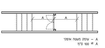 Drawing 3.2.2.10-d.jpg