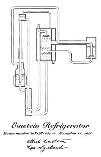 Einstein refrigerator - Einstein's and Szilárd's patent application.