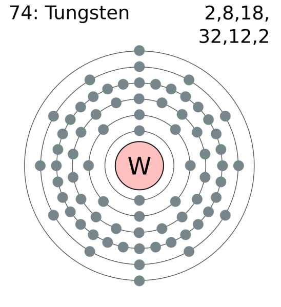 File:Electron shell 074 tungsten.png