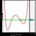 Ensemble quantum 1DOF microcanonical.png
